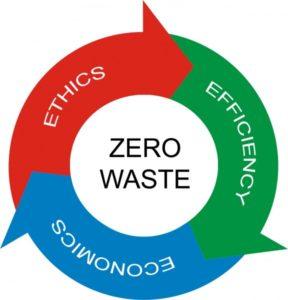 zero_waste2